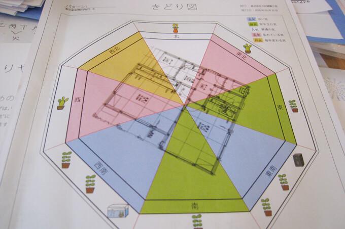 木村社長が作成したお客様のきどり図
