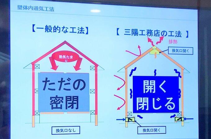 壁体内通気工法