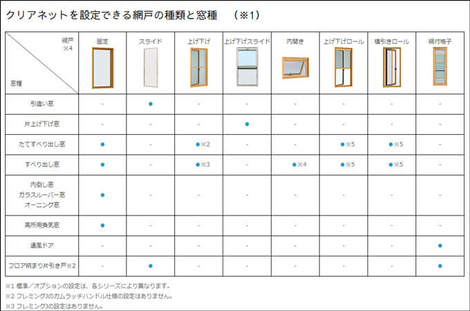 選べる網戸の表