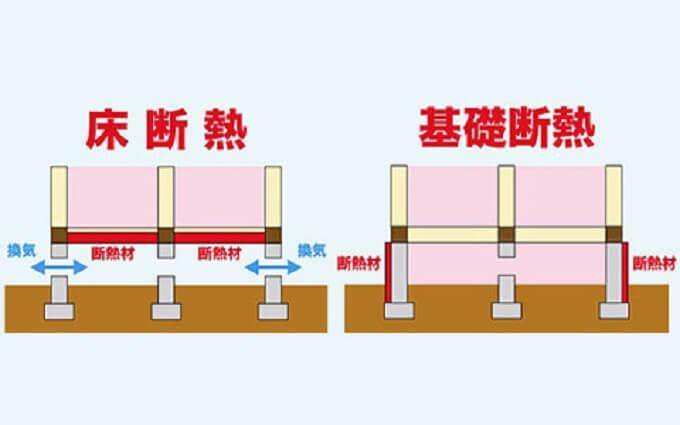 床断熱と基礎断熱