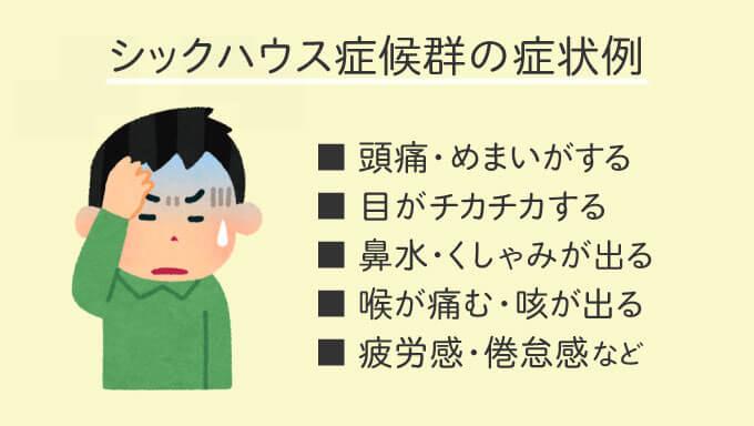 シックハウス症候群の症状例