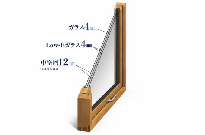 窓の断面図