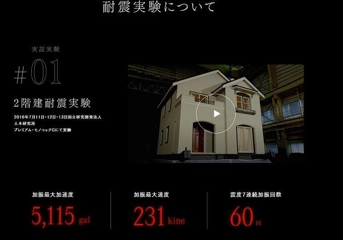 三井ホームのガル数