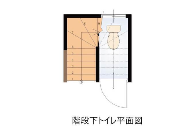 階段下スペースのトイレの図面
