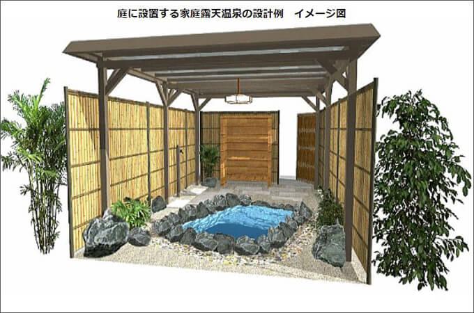 露天風呂の完成イメージ