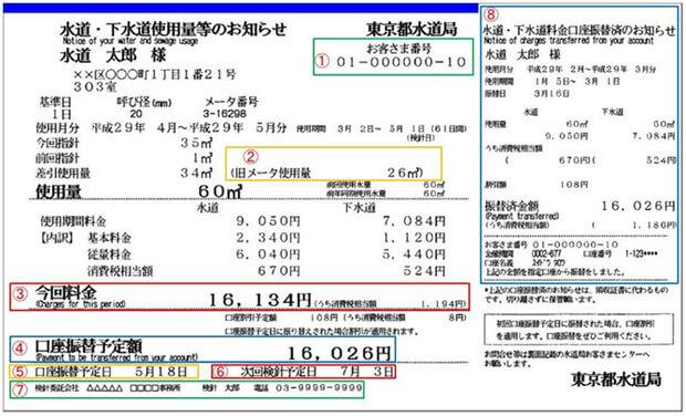 東京都検針票