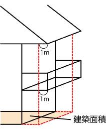 建築面積1