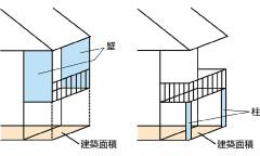 建築面積2